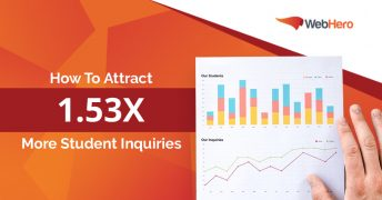 Attract 1.53x more students